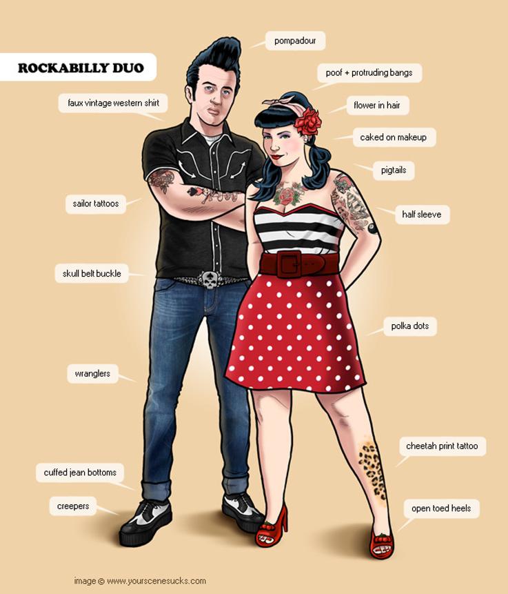 rockabilly style infographic hfkfhia