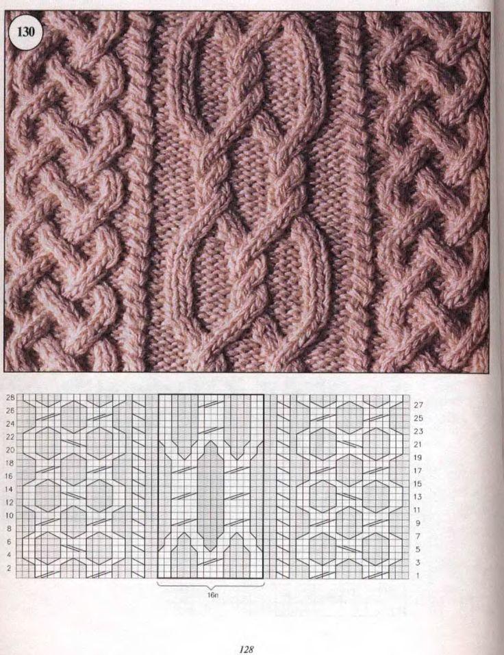 aran knitting patterns knitting patterns aran nautical crochet blanket   free patterns   knitting,  crochet, avwqncj