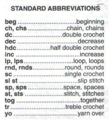 Crochet Abbreviations For Beginners crochet-abbreviations-for-beginners-2 wfbpxhd