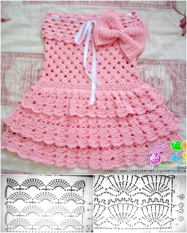Crochet Baby Dress Pattern view in gallery summer dress free pattern -wonderfuldiy wrgktgc