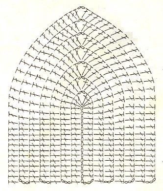 crochet bikini pattern bikini cup crochet pattern | crochet - patterns / diagrams / charts / wibgwuf