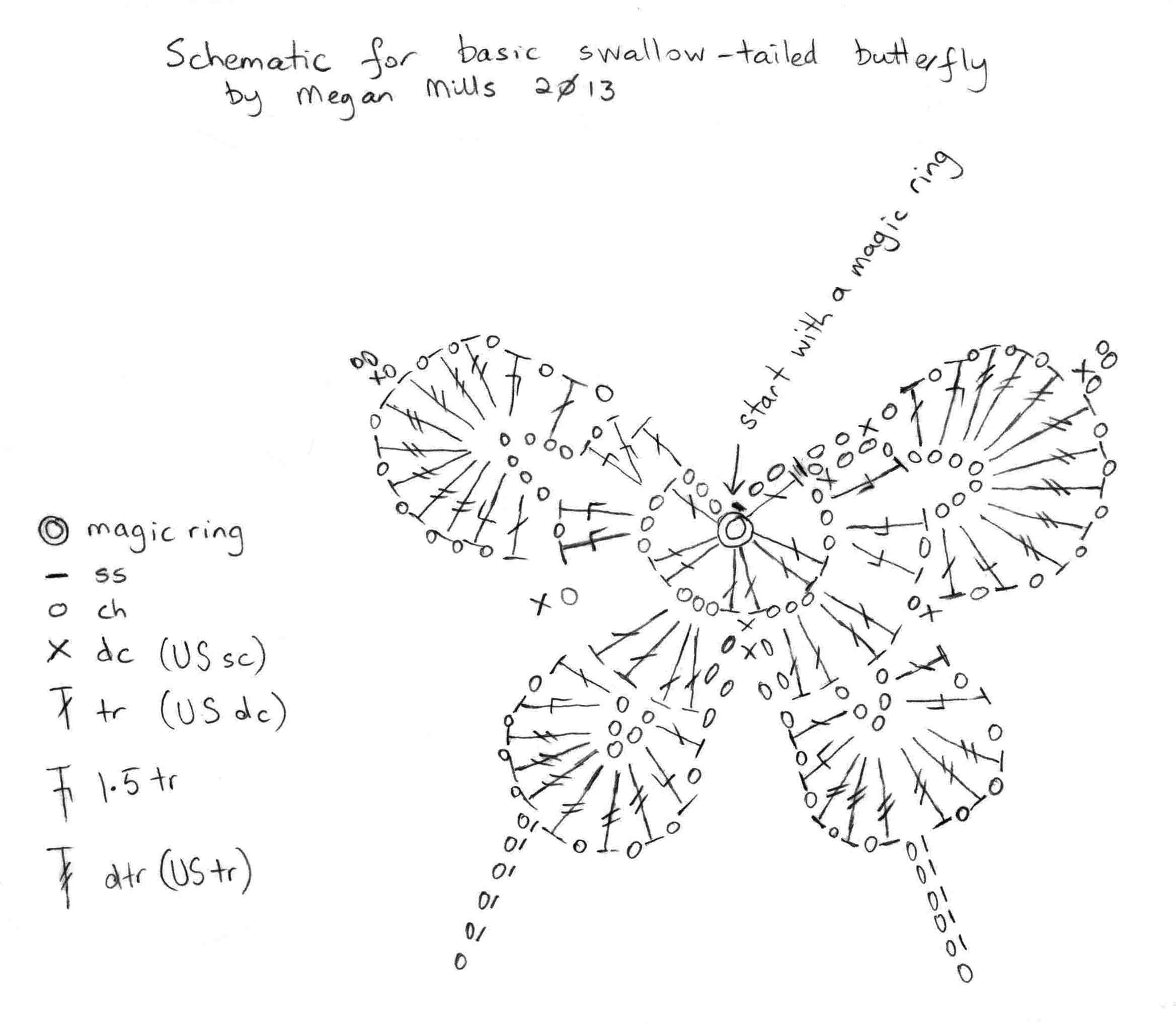 crochet butterfly pattern crochet swallow-tailed butterflies, free pattern pemyfeb