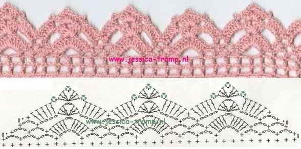 Crochet Edging Patterns free crochet edging patterns for shawls free patterns, crochet borders (  crochet eruhzpd