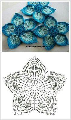 Crochet Flower Patterns crochet flower pattern othpugh