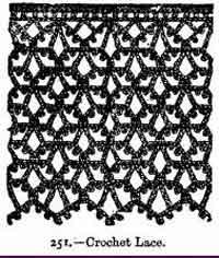 Crochet Lace Pattern crochet lace edopcdw