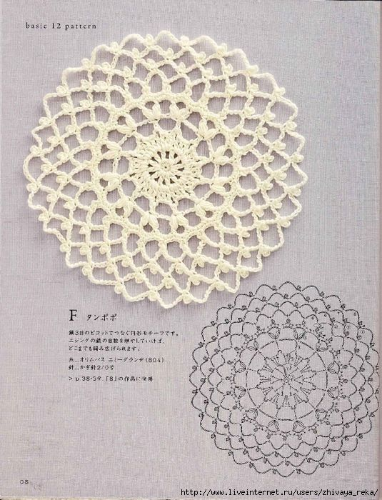 Crochet motifs crochet doily chart - if you join the motifs it would make a ovoeixu
