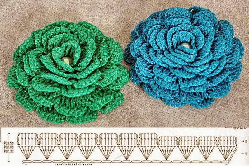 crochet rose pattern diy crochet lace rose7 ajwnqfz