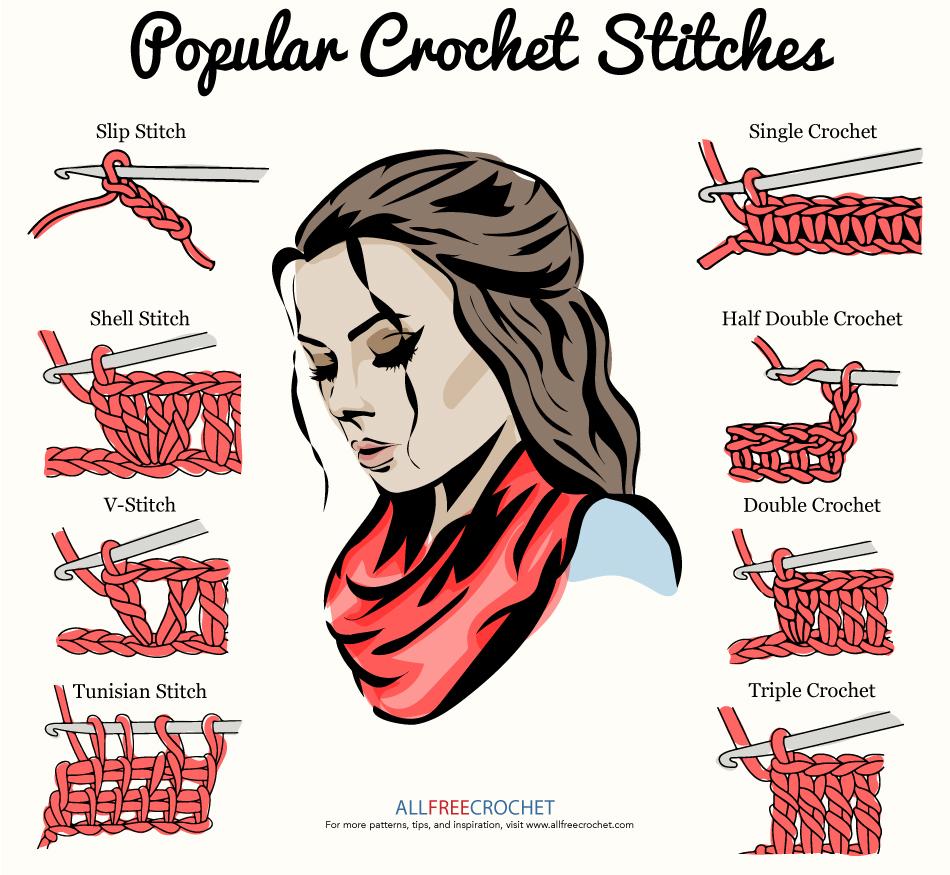 crochet stitches printable crochet stitch guide lqrelhi
