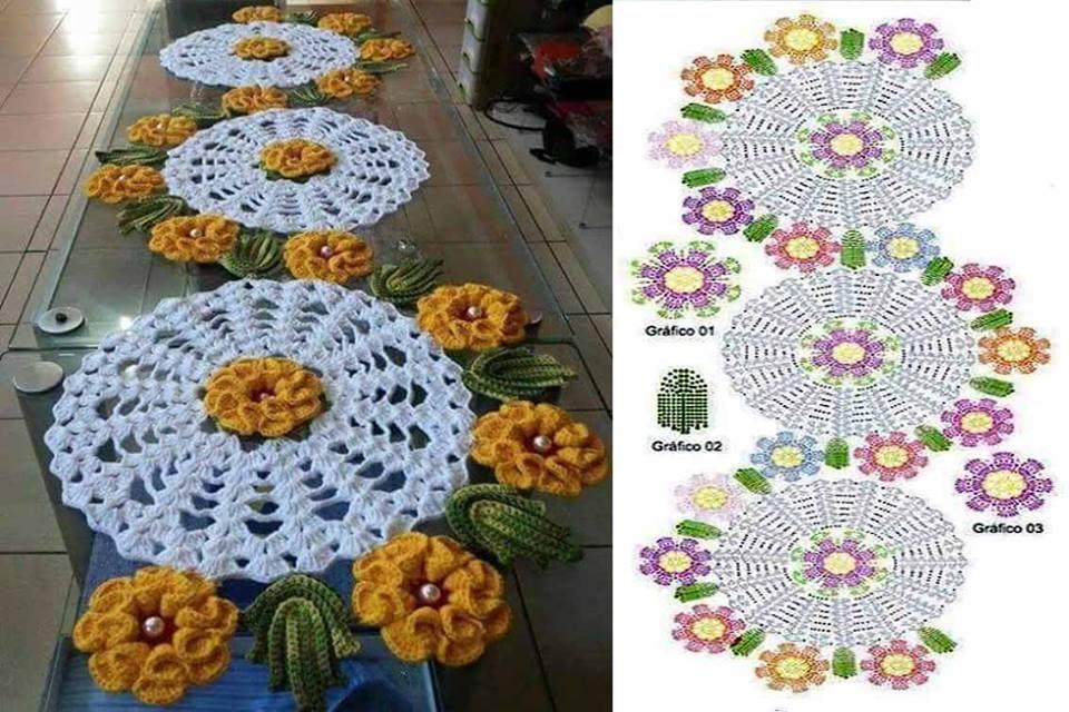 free crochet table runner patterns (146) vgzmekj