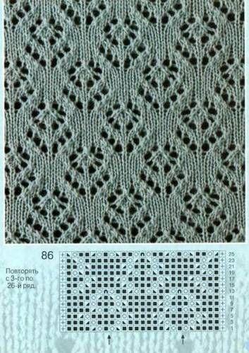 lace knitting patterns flower lace knitting stitches kpfdqbu