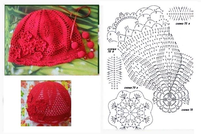 modele crochet modele-crochet-gorro-femme (6) rqmqjyy