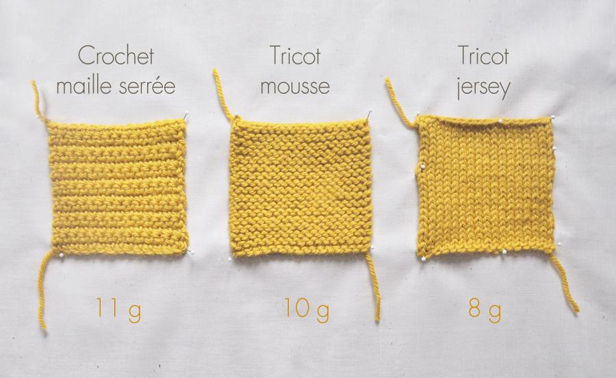 tricot crochet crochet et tricot rgsqahy