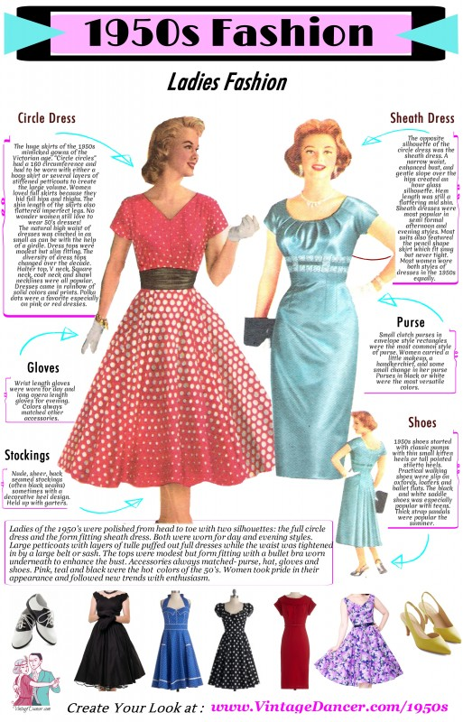 What Did Women Wear in the 1950s? 1950s Fashion Guide