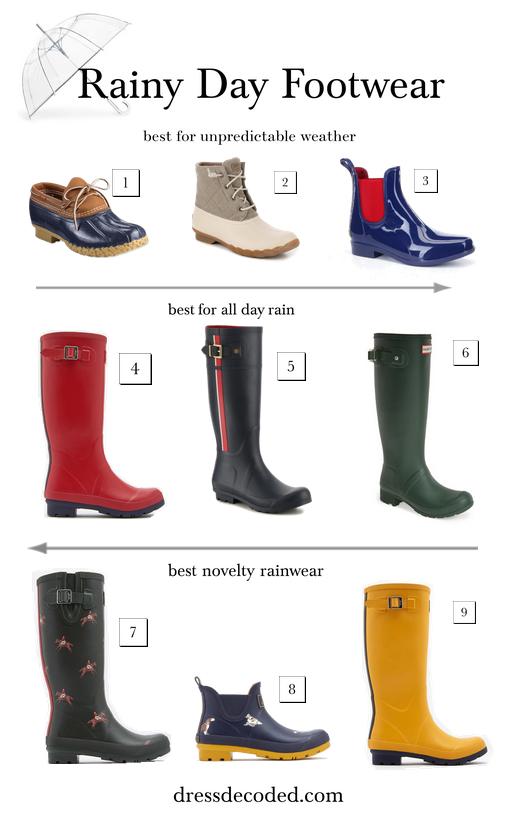 Best Rainy Day Footwear | Dress Decod