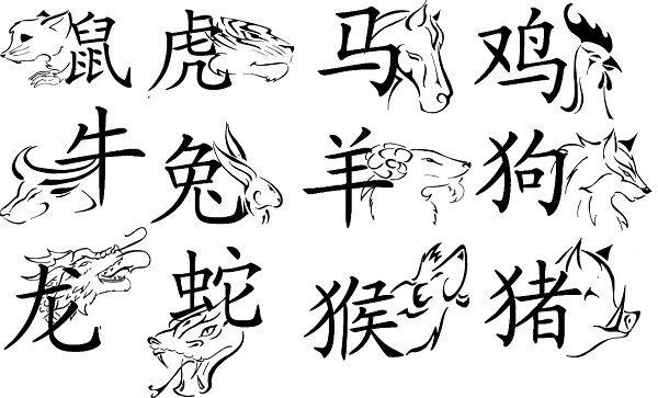 The 12 Animals of the Chinese Zodiac   Chinese zodiac tattoo .